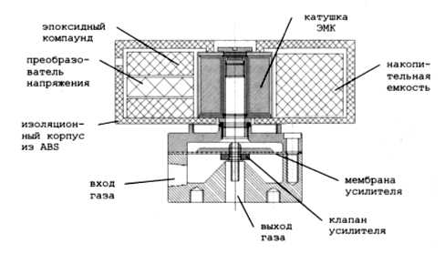 Схема электромагнитного